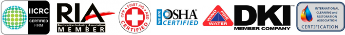 PROTECHS CERTIFICATIONS 2020